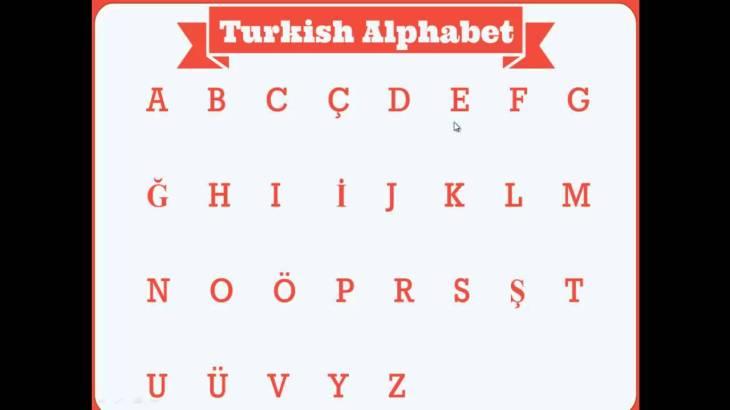 Turkishalphabet